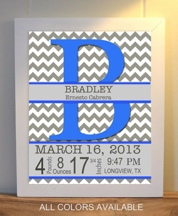 Baby boy nursery art monogram nursery art new by PicabooArtStudio, $9.99