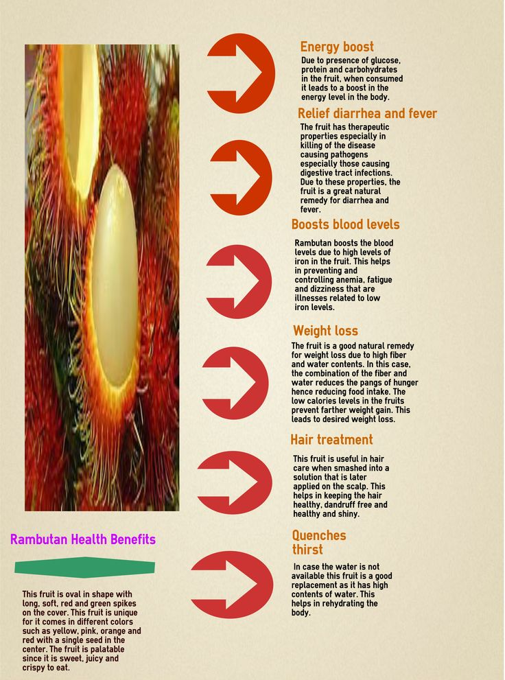 Learn all about the health benefits of the rambutan fruit.