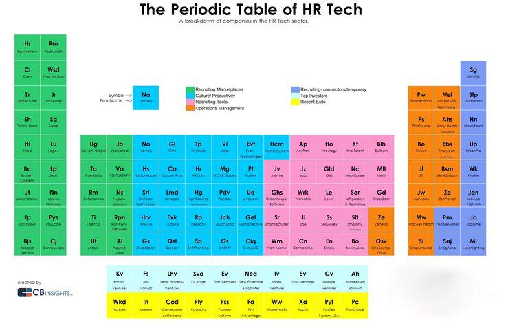 hr analytics Data Scientist Pinterest Big data, Workplace - hr metrics