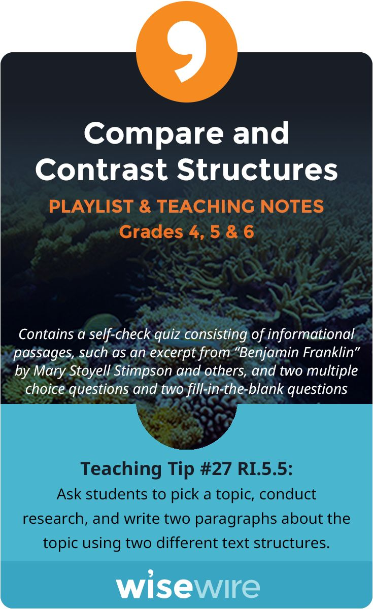 In this playlist, students explore standard RI.5.5. They learn how to identify the structure of an informational text and how to compare and contrast the overall structures of two texts. Students are guided through three examples, two of identifying the structure of a singular paragraph and one of comparing and contrasting the structure of those paragraphs. Students apply what they learned by reading two excerpts and writing a paragraph comparing the structures. @WisewireEd