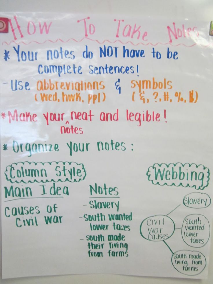 Taking Notes ChartFourth Grade, Fabulous Fourth, Taking Notes, Anchor Charts, Note Taking, Social Studies, Anchorcharts, Anchors Charts, 4Th Grade