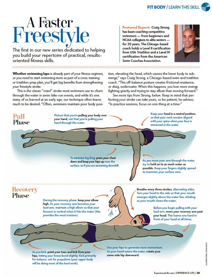 Swim and triathlon coach Craig Strong offers tips for strengthening your freestyle stroke in the first installment of our new series on building fitness skills.: