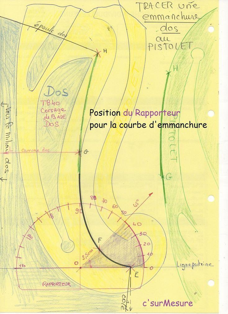 pour le devant corsages, robes... à 45° tracer une ligne et marquer la profondeur de la courbe ! pour la TB40csm sur le devant 4,5cm et sur le dos 2,5 cm.= on obtient un point (courbure de référence !.) pour le dos corsages, robes...