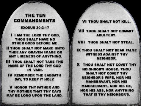 Secrets pdf ten dating the of commandments