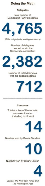 The (Un)Democratic Party Superdelegates and caucuses contribute to the skewed political structure of the party.