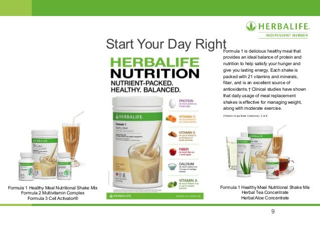Herbalife Shake Reviews: An Honest Take