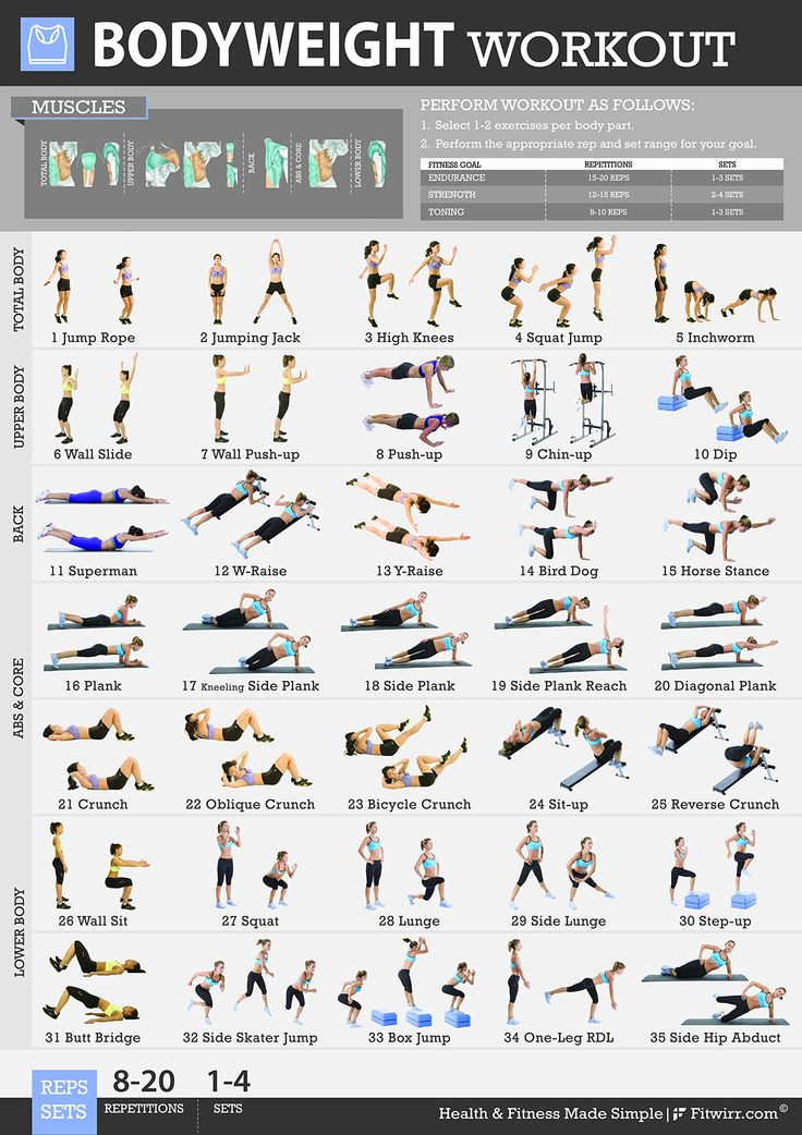 Fitwirr Women's Poster for Bodyweight Exercises 19 x 27. Get in Shape. Total Body Fitness Home Gym Workout Poster to Tone Your Legs, Abs, Butt, Arms & Upper Body. Fitness Poster for Home Workout