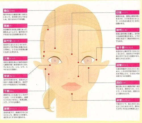 この画像は「たった指一本で美肌・小顔に。いつでもどこでも押すだけで叶うツボ美容法」のまとめの10枚目の画像です。