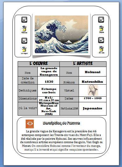 Carte d'identité interactive Hokusaï / La grande vague de Kanagawa (la Vague)  carte+ 2 vidéos et 2 diaporamas. Histoire des arts.