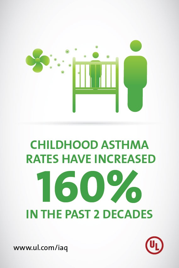 New Science is helping to make the air children breathe safer for their health.