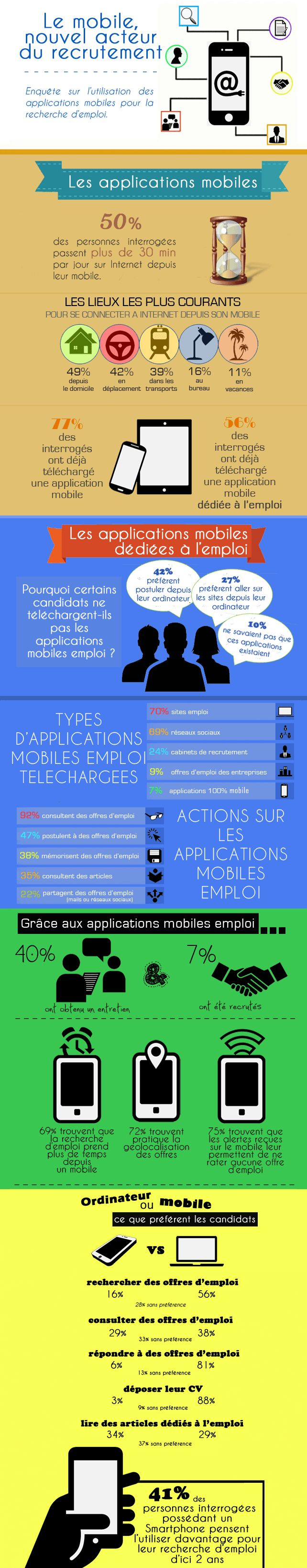 recrutement-mobile-infographie-final