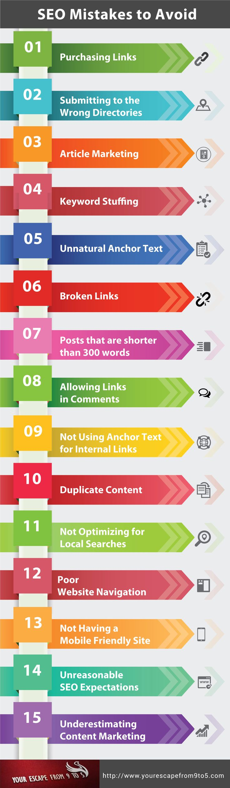 There are quite a few misconceptions about SEO, especially for a new blogger. We wanted to give you a glimpse of what can cost you in terms of rankings.