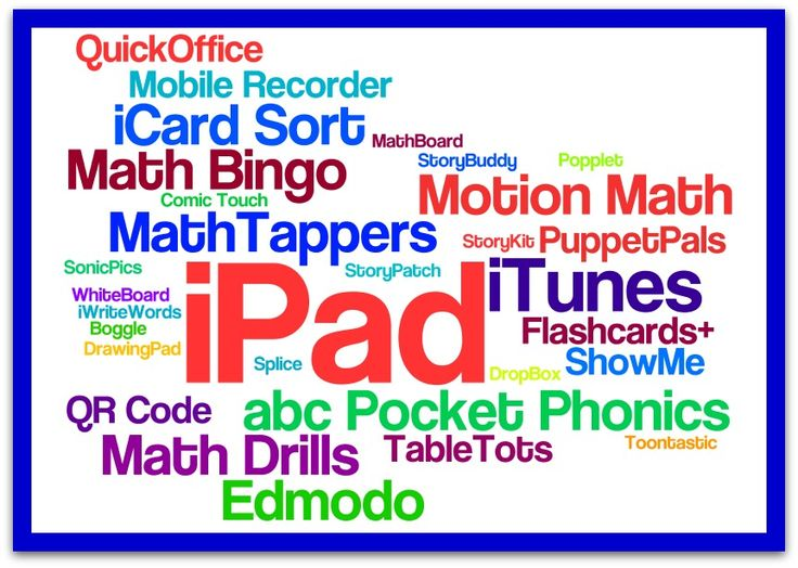 GREAT website for using technology in the classroom.