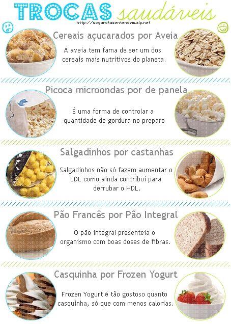 Dicas de escolhas práticas para dar efeito a sua dieta: http://guiame.com.br/vida-estilo/saude/dicas-de-escolhas-praticas-para-dar-efeito-sua-dieta.html#.VRKg7jvF-8g