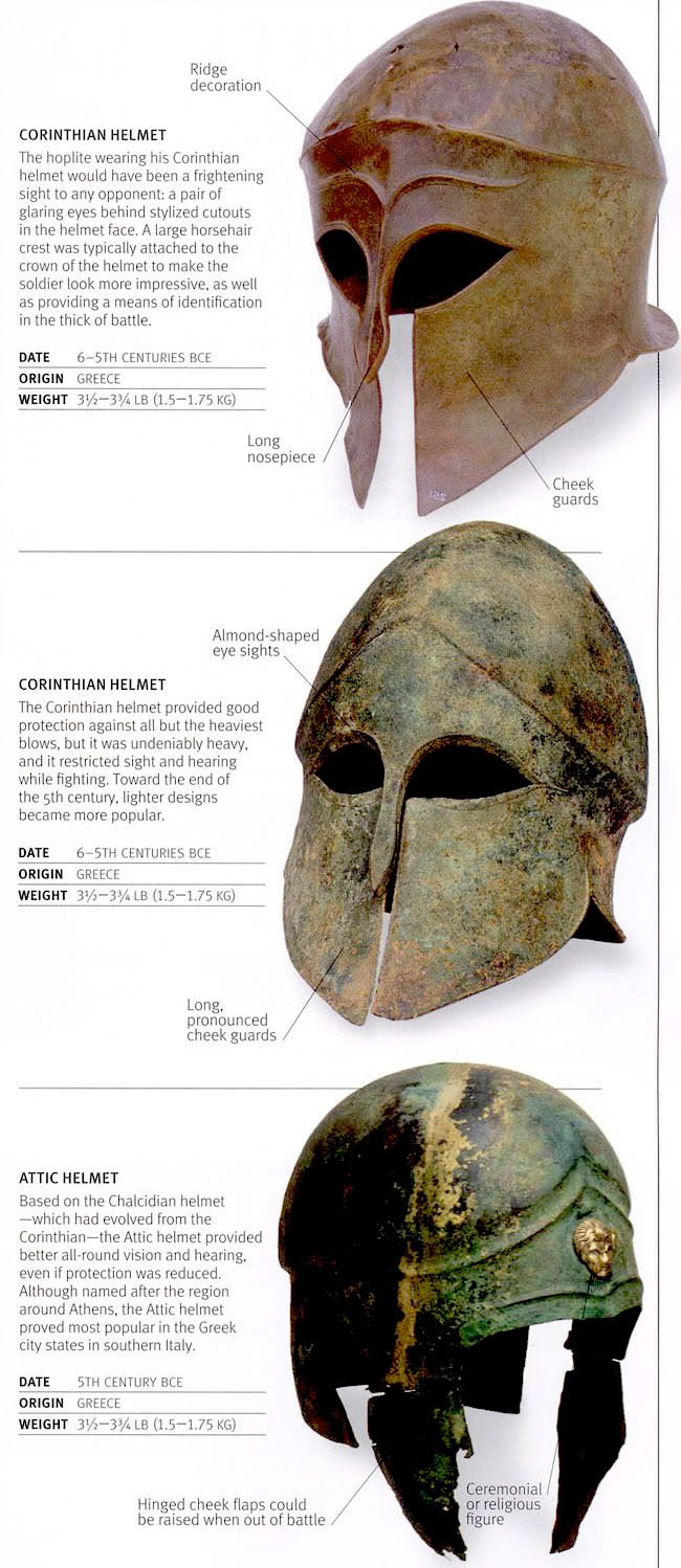 3 Basic Ancient Greek Helmet Styles
