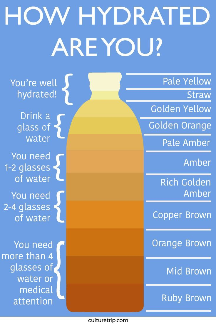 how much water to drink daily for good health