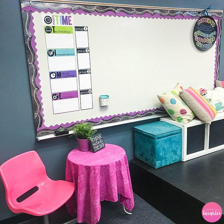 Classroom Organization Ideas 5th Grade ~ classroom tour a peek inside my th grade classroom
