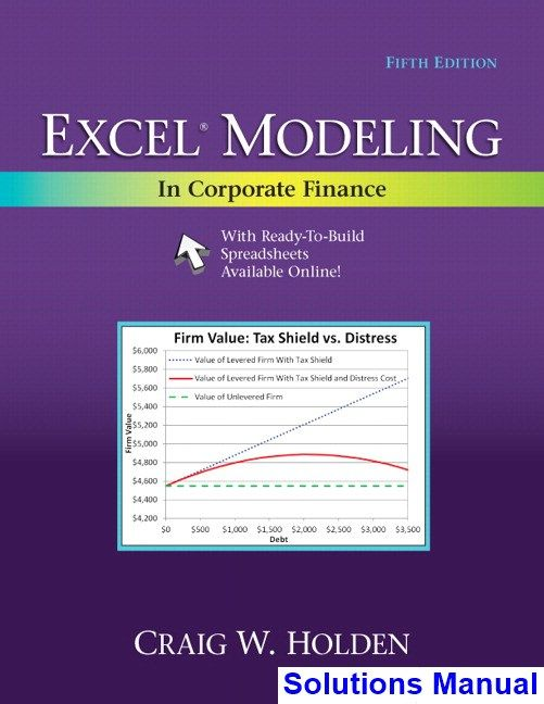 50 best solutions manual images on pinterest excel modeling in corporate finance 5th edition holden solutions manual test bank solutions manual fandeluxe Image collections