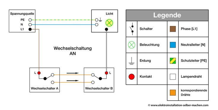 Elektroinstallation, Grundwissen, Neubau, Ausbildung, einfach erklärt