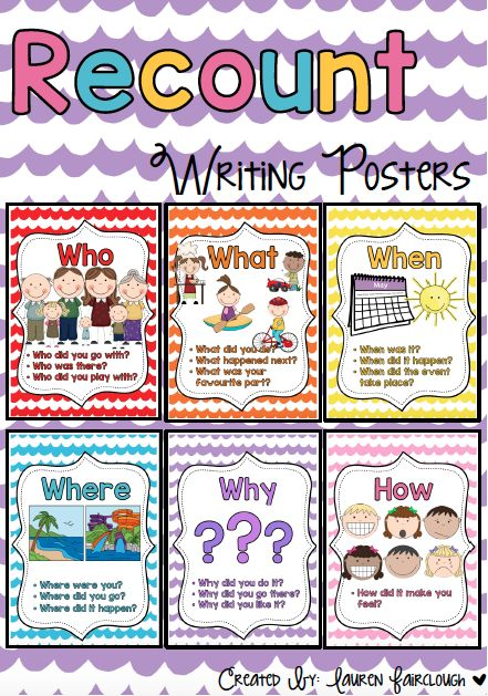Recount Writing Prompt Posters