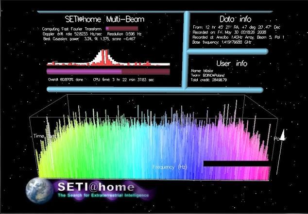Seti@Home podczas liczenia(widzimy proses liczenia np.jak wygaszacz ekranu)