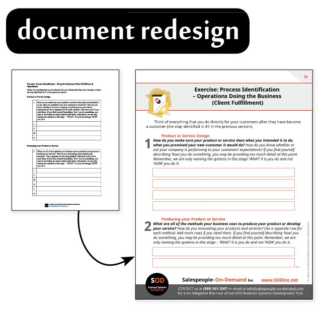 Lakazdi is an expert at taking your plain text Word documents and turning them into something really special that you are proud to pass around. These newly branded documents will look like they bel…