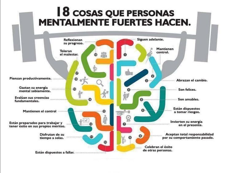 18 cosas que las personas mentalmente fuertes hacen. #Coaching #Psicologia #DesarrolloPersonal #DesarrolloProfesional #Liderazgo