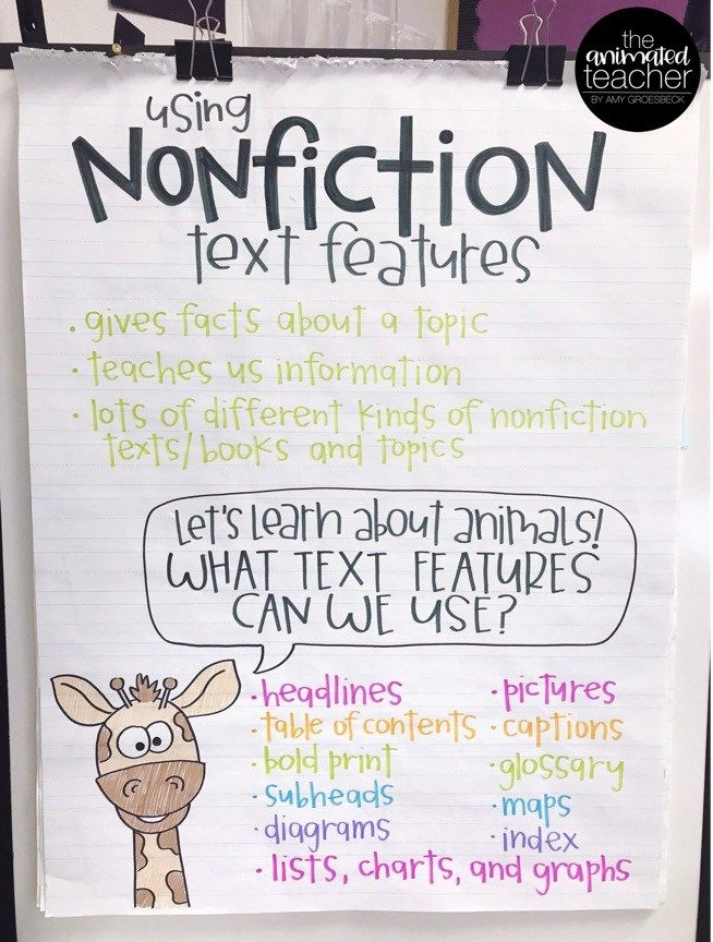 Anchor Charts Powerful Learning Tools With Images Text