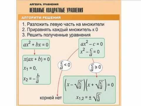 Как выучить основы математики быстро и даже для ЕГЭ Все репетиторы Москвы и МО по рисунку в базе. Выбрать быстро и бесплатно! Репетиторы из МФТИ - «Академия Репетиторов» #VirtualAcademy