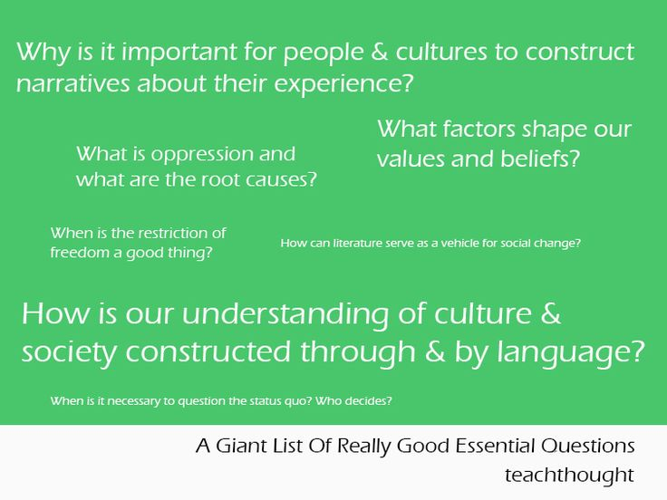 A Giant List Of Really Good Essential Questions by teachthought #Education #Learning #Big_Questions