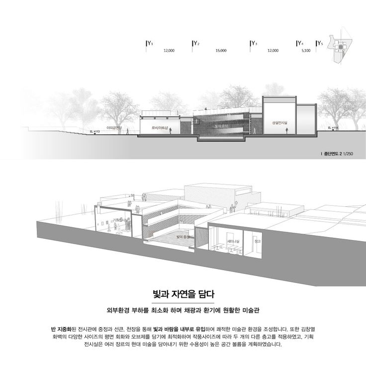 ArchiPlan Wins Competition to Design Kim Tschang-Yeul Art Museum
