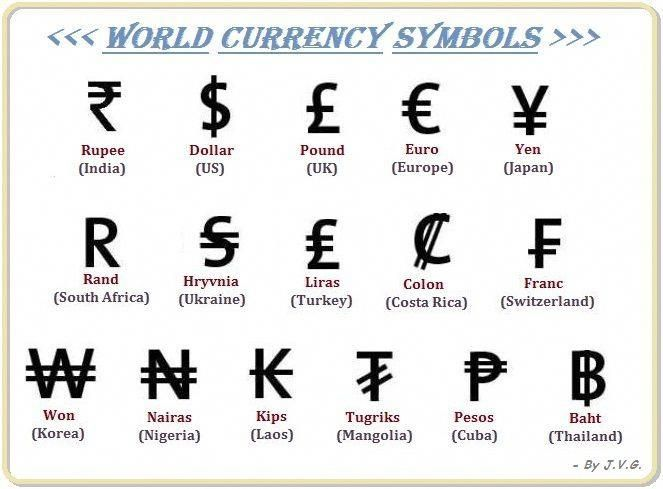 Forex name switching mean