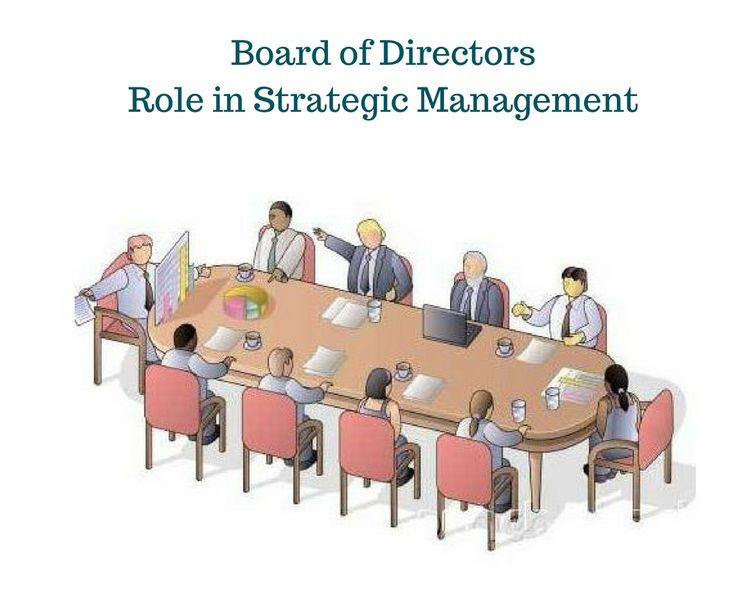 Board of Directors role on strategic management. Get the insights and overview of the role of board of directors in an organization.