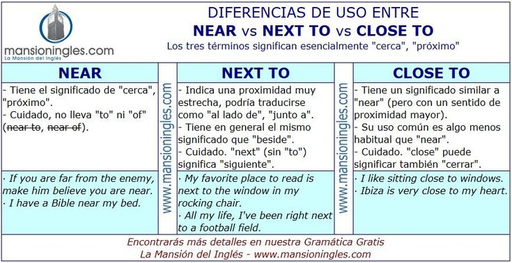 Diferencia de uso entre Near, Next To y Close To