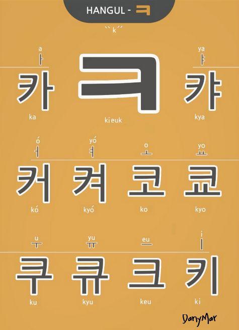 """Esta consonante """"ㅋ"""" se pronuncia """"k"""" con una fuerte aspiración"""