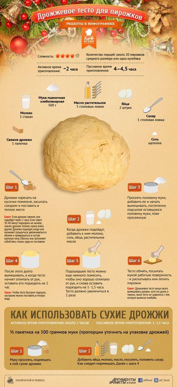 Рецепт дрожжевого теста - Кухня - Аргументы и Факты: