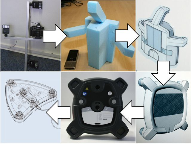 The above sequence shows a selection of prototypes and concepts that have led to the Fuel3D scanner. The black model (lower centre position) is our functional prototype.