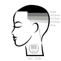 step by step fade haircut guide best 25 faded hair ideas on fade cut will 2971