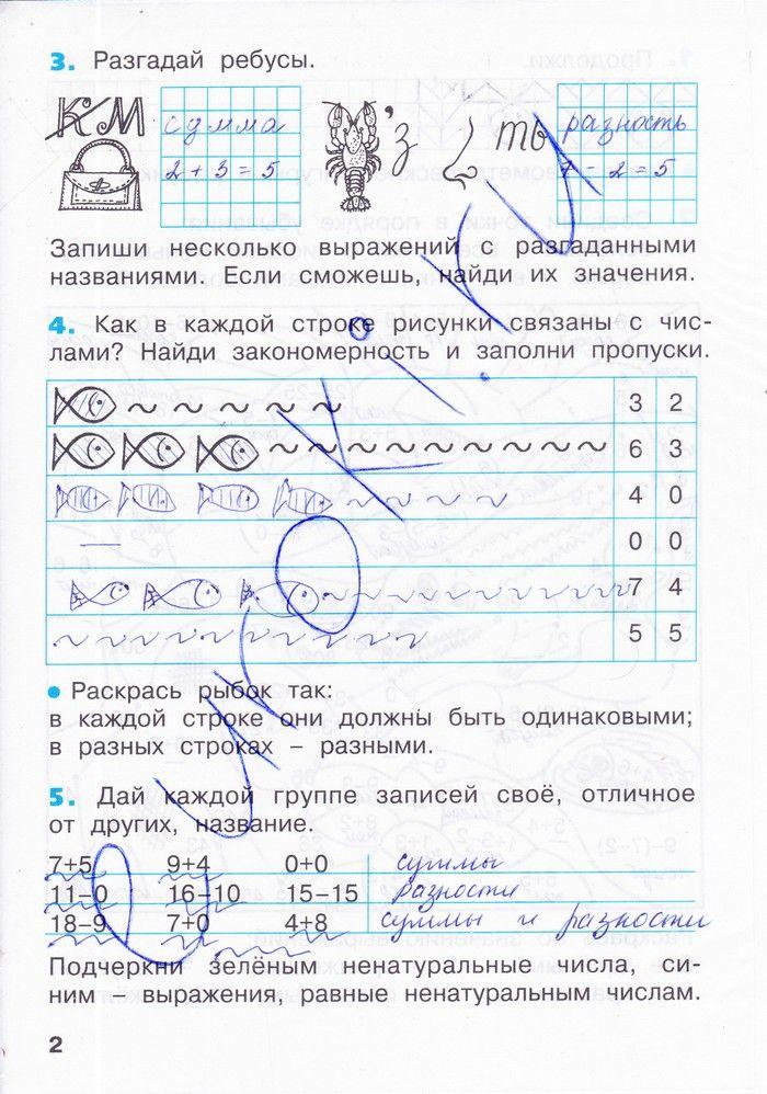 Готовые домашние задания 6 корикционный класс по русскому языку с.и львова
