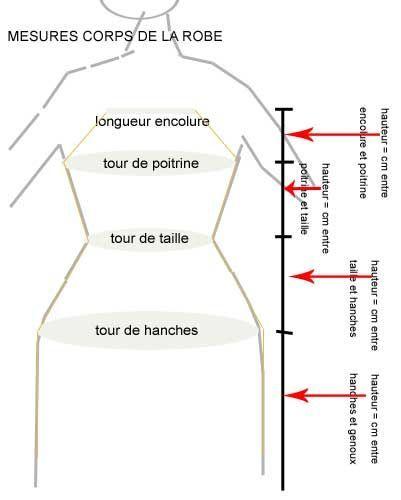 Couture : le patron universel