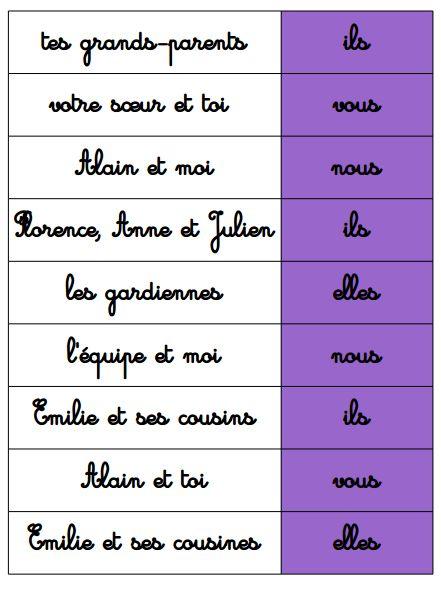 atelier d'étude de la langue : les pronoms personnels