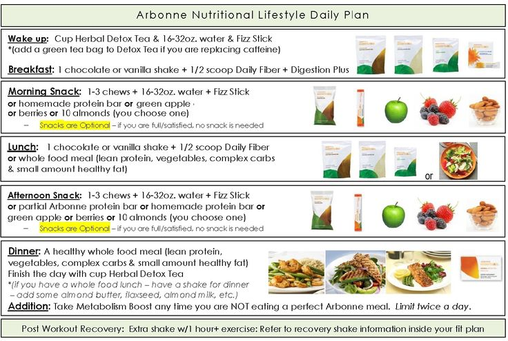A Day in the Life of #CleanEating w Arbonne! http://elizabethcolon.arbonne.com Arbonne Independent Consultant ID #14938079. Facebook.com/LibbyColonAIC