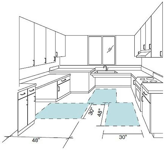 Kitchen Island With Sink Dimensions: 17 Best Images About Kitchens That Work On Pinterest