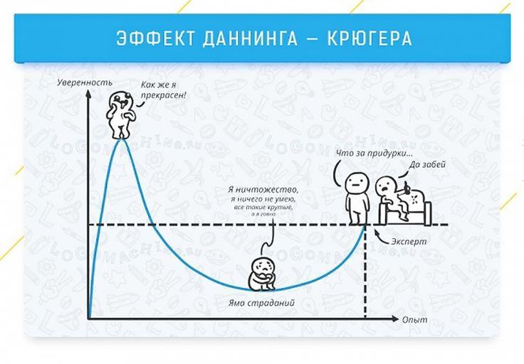 9_kognitivnyikh_yeffektov_kotoryie_vliyayut_na_zhizn_i_rabotu – Telegraph