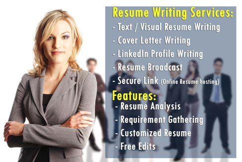 Resume Builder provides resume writing,cover letter and LinkedIn - cover letter writing services