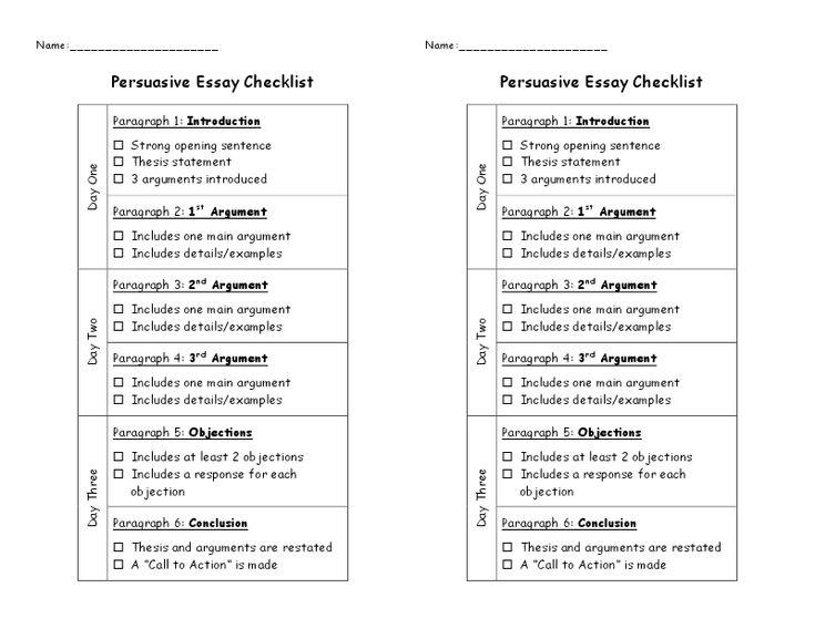list of persuasive essay topics