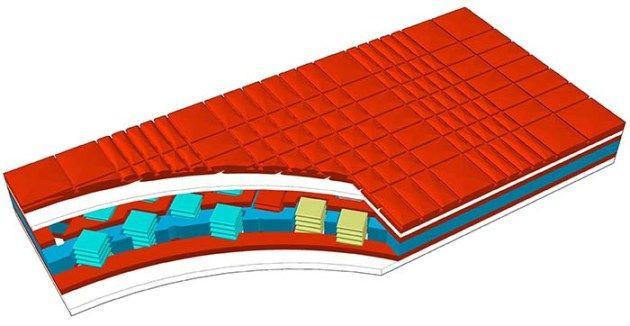Imperial pure air matrac 12 hónap garanciával!  http://www.horvathesfiai.hu/termekeink/item/imperial-pure-air-matrac-69-700-ft