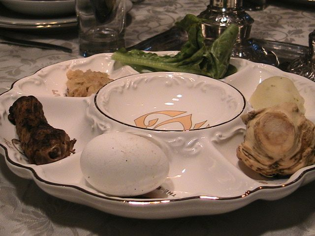 Passover Seder Guide: How To Prepare Passover Seder Plate