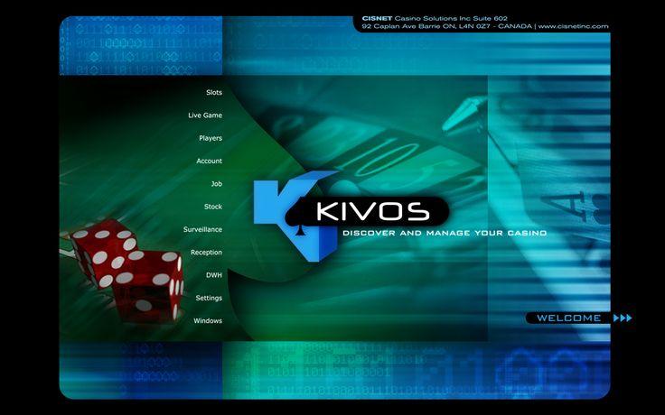 by Argiro Stavrakou, year 2010, KIVOS software open screen. KIVOS is a software…