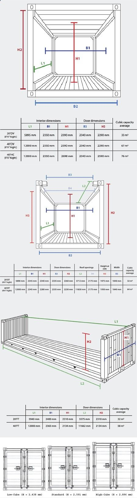 Container House - Mesurements Who Else Wants Simple Step-By-Step Plans To Design And Build A Container Home From Scratch?